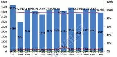 富士康冲刺IPO 智能手机业务预测过于乐观?