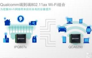 高通发布业界首款集成式2x2 802.11ax解决方案