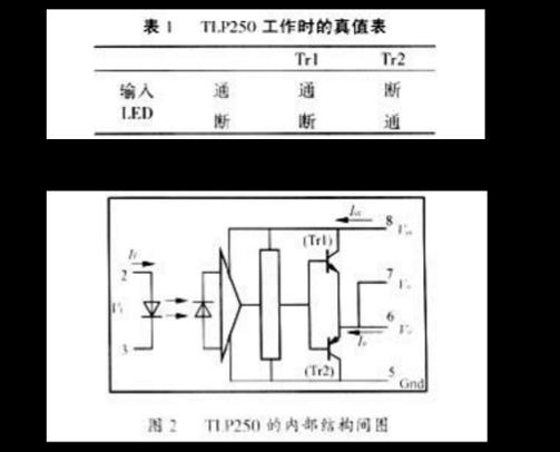 常见igbt驱动芯片型号