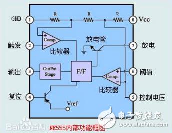 ne555呼吸灯电路图大全(四款ne555呼吸灯电路设计原理图详解)