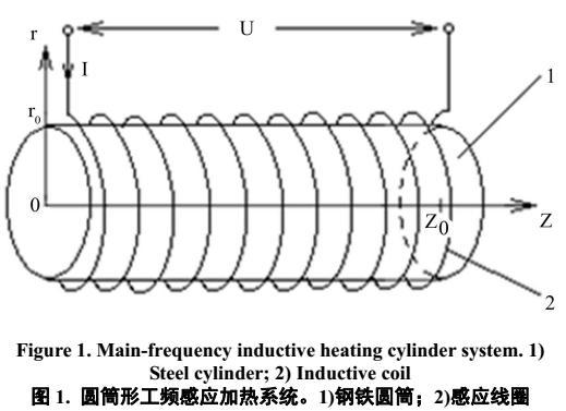 工频感应加热线圈的设计与应用