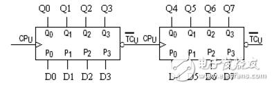 脉冲计数器电路图大全(六款脉冲计数器电路设计原理图详解)