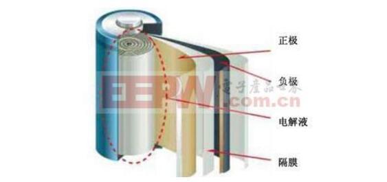 锂电池软包和硬包锂电池的区别介绍