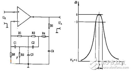 带通滤波器电路图大全(三款带通滤波器电路设计原理图详解)