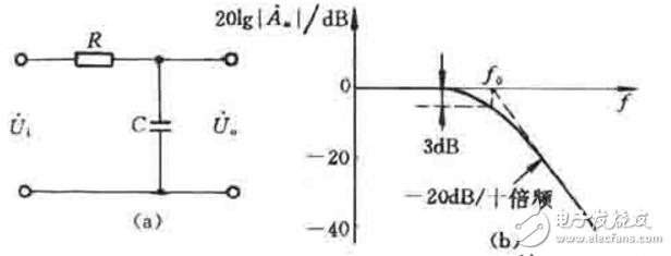 低通滤波器电路图大全(六款低通滤波器电路设计原理图详解)