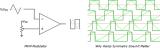 PWM脉宽调制:基础和一些高级概念