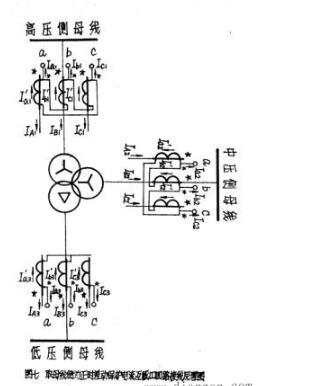 变压器差动保护接线图详解