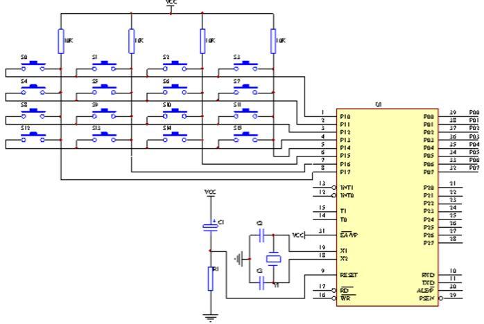 4x4矩阵键盘工作原理及扫描程序