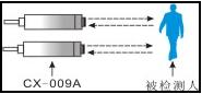 红外线计数器原理