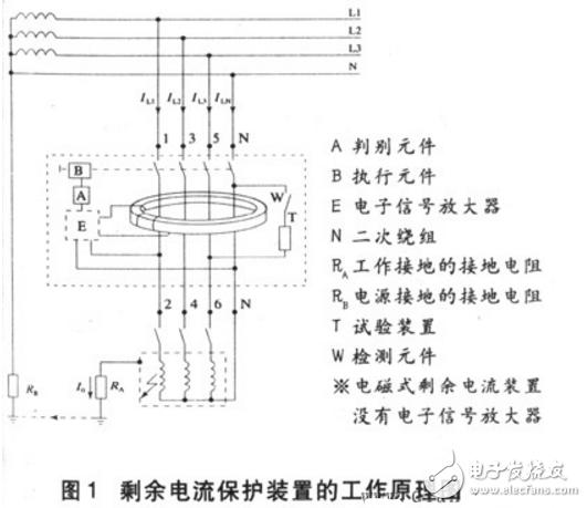 剩余电流动作保护装置的作用及工作原理