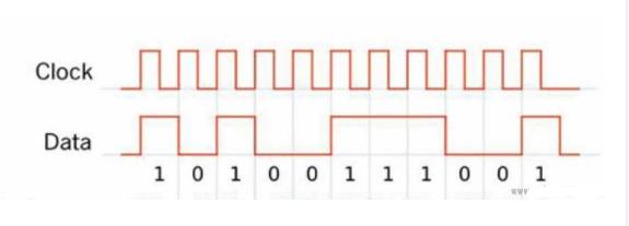 模拟信号应用在哪些方面