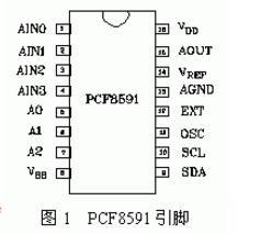 pcf8591 ad转换实例及程序详解