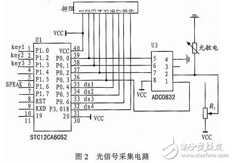 基于单片机的led自适应调光系统的设计与实现 - 全文