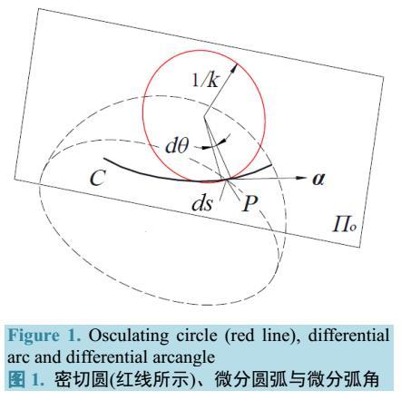 14:00         45次                        阅读     超椭圆曲线上