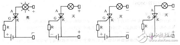 单向可控硅充电电路图大全(八款单向可控硅充电电路...
