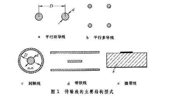 什么是射频连接器_射频连接器有什么用