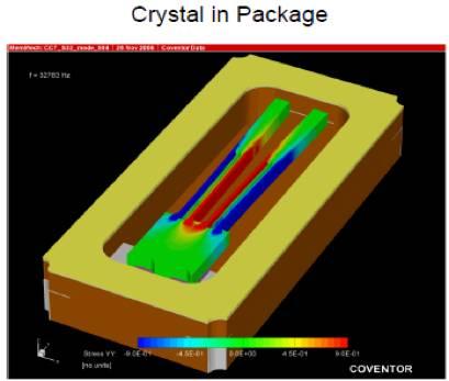 32768晶振全系列技术详解 32768晶振误差与32768用于BLE