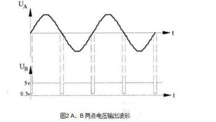 双向可控硅触发电路图大全
