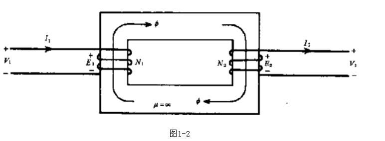 变压器漏感计算公式介绍