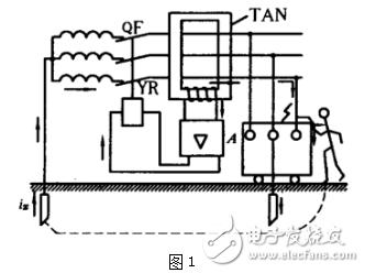 剩余电流动作保护器和漏电保护器的区别