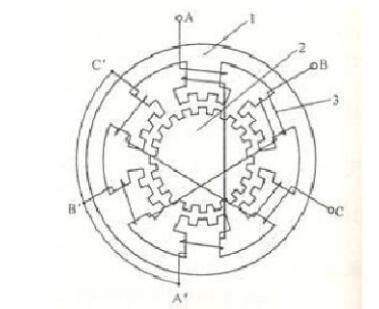 l298n驱动电机的工作原理_L298N驱动步进电机程序