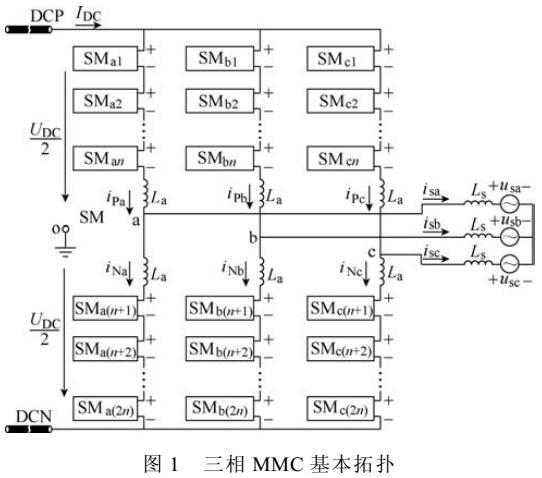 具有直流故障限流的多电平换流器