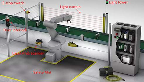 工业工厂安全措施最佳实践,需要这样来设计!