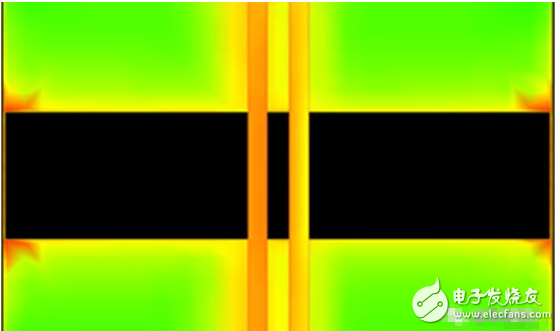 不管是高速电路还是射频电路,当微带线跨分割时信号...
