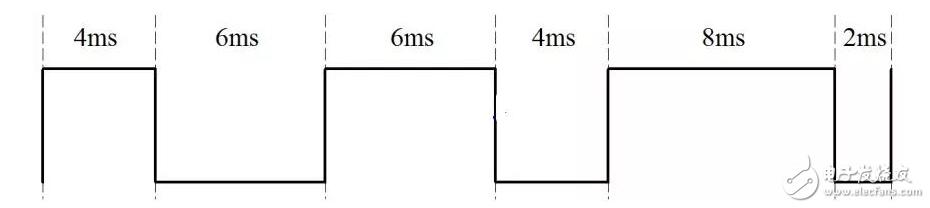 单片机pwm控制基本原理详解