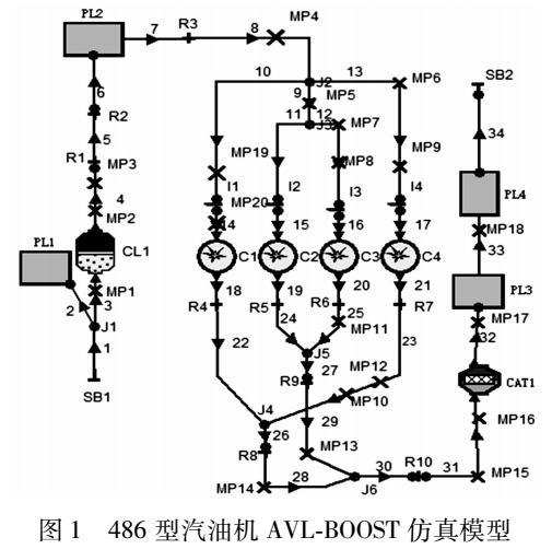 基于AVL BOOST进气正时对发动机动力性能的影响研究