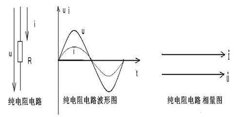 什么叫纯电阻电路_纯电阻电路有哪些_怎么区分纯电阻电路