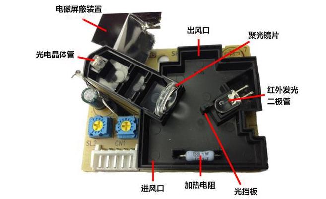 空气质量传感器原理及作用