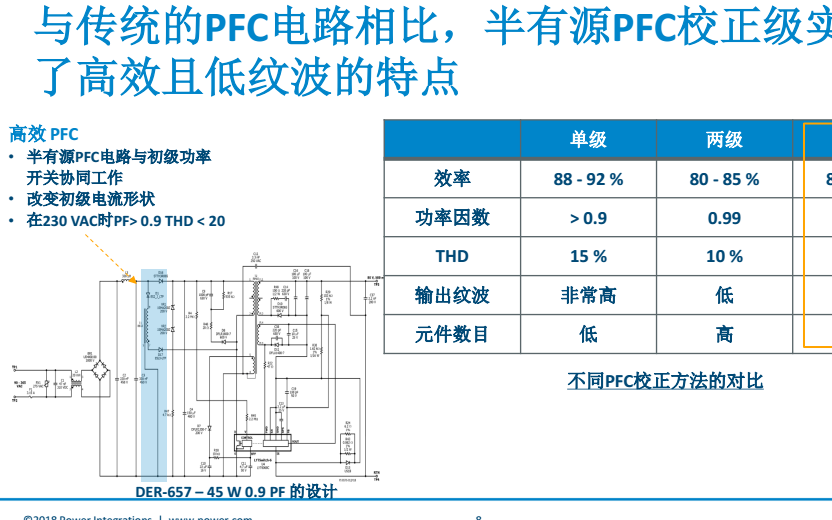 效率高达90%的高PF、低THD、低纹波RGB智...