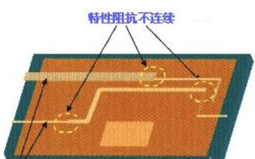 高速PCB设计规则总结及原因分析(图文)