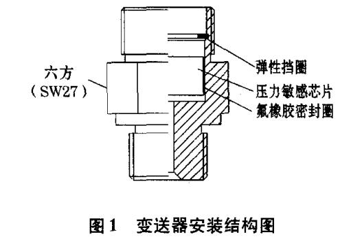 基于INA333和XTR115的压力变送器