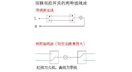 双联双控开关电路的三种接线法介绍