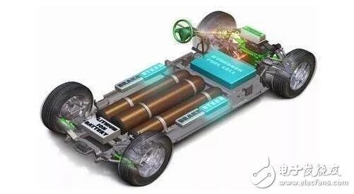 丰田欲砍电池成本 2040年日本普及燃料电池车