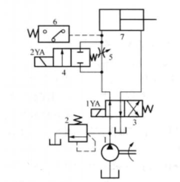 压力继电器怎么调压力_压力继电器的调节方法分享
