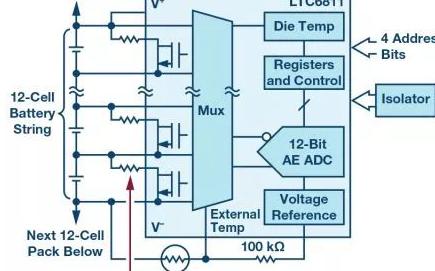大型串联/并联电池单元阵列,对整车性能的影响?