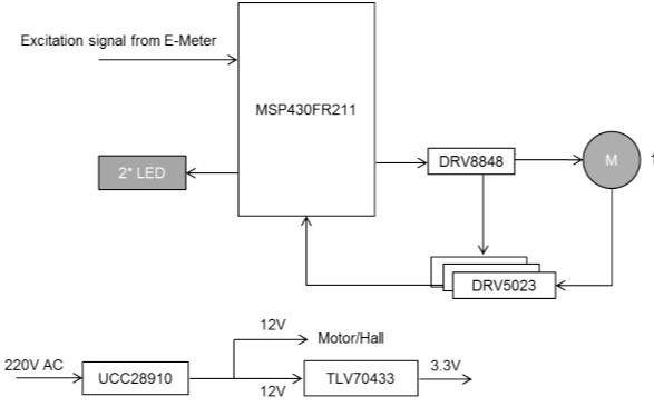 基于msp430的智能电表外置微型断路器方案
