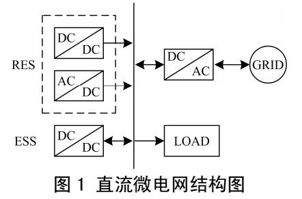 直流微电网双向直流变换器反步滑模控制