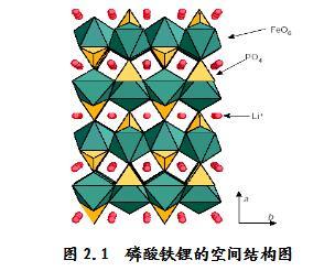 磷酸铁锂生产工艺流程详细
