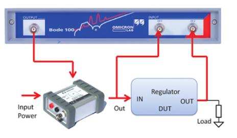 LDO的PSRR测量及输入电压在测试
