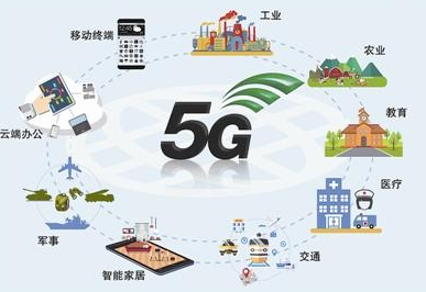 紫光展锐与是德科技合作领域拓展至5G