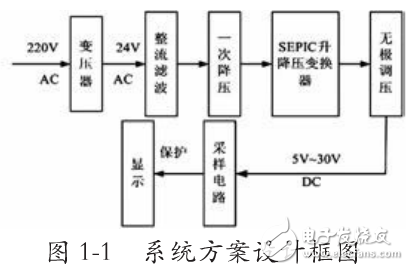 sepic电路应用及s