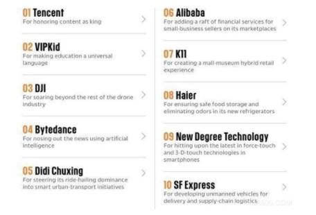 2018最具创新力公司Top 50排行:苹果第一...