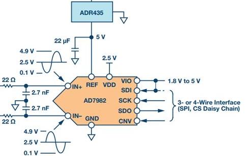 精密数据采集信号链的噪声分析及应用