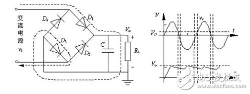 二极管桥式整流电路图大全(八款二极管桥式整流电路...