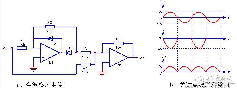 全波整流电路图大全(六款全波整流电路设计原理图详解
