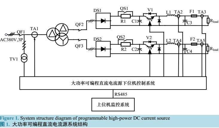 可编程直流电源监控系统设计